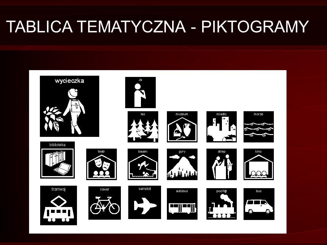 TABLICA TEMATYCZNA - PIKTOGRAMY
