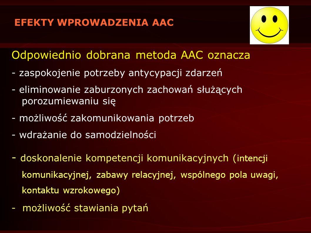 EFEKTY WPROWADZENIA AAC