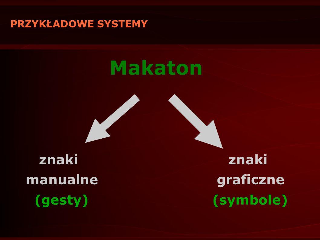 Makaton znaki znaki manualne graficzne (gesty) (symbole)