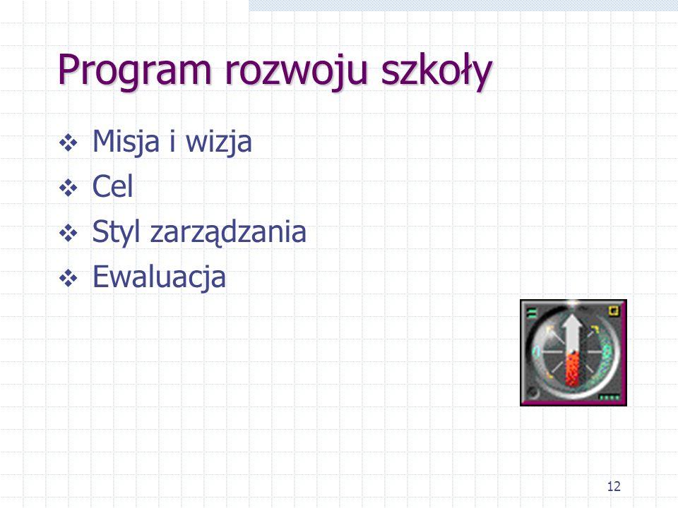Program rozwoju szkoły