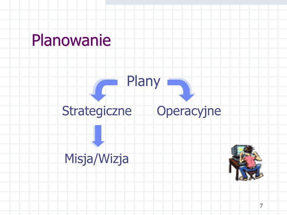 Planowanie Plany Strategiczne Operacyjne Misja/Wizja