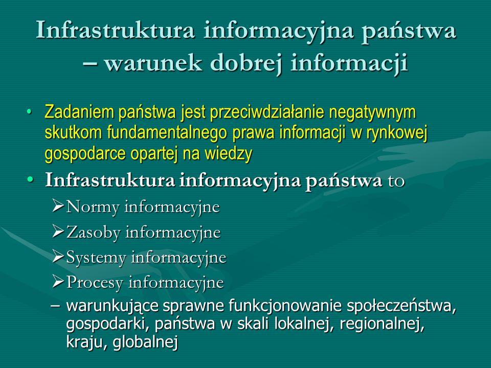 Infrastruktura informacyjna państwa – warunek dobrej informacji