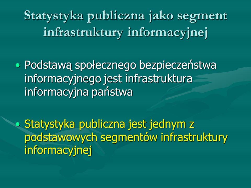 Statystyka publiczna jako segment infrastruktury informacyjnej