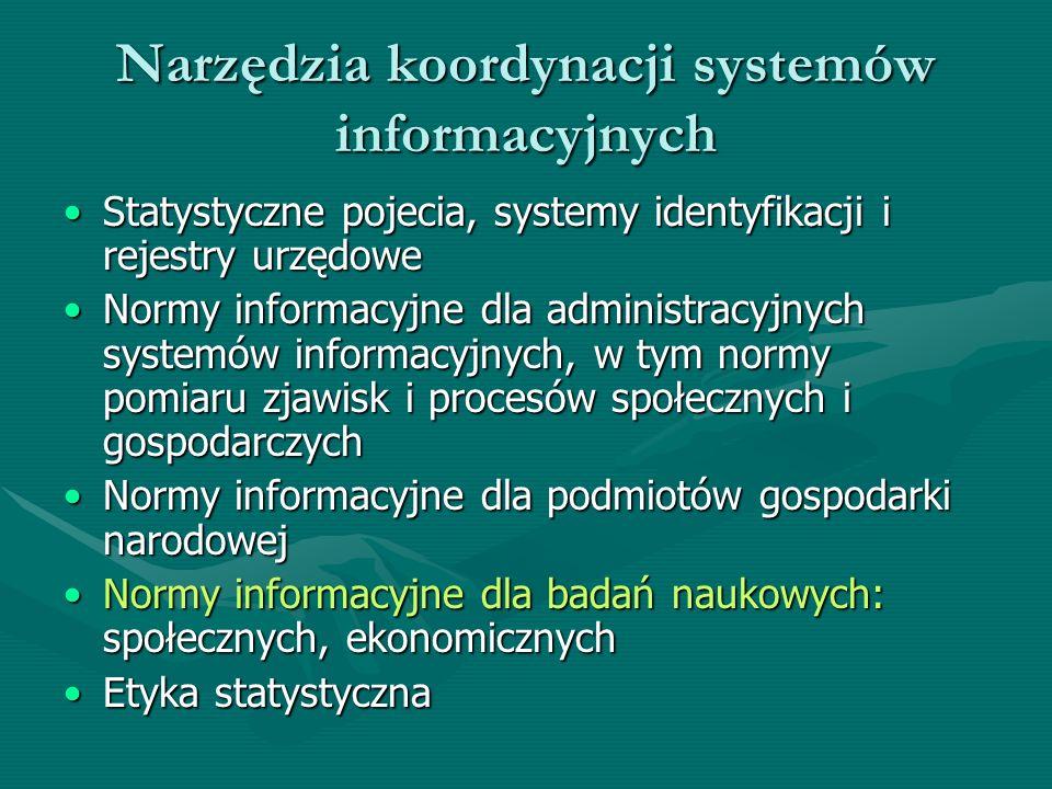Narzędzia koordynacji systemów informacyjnych