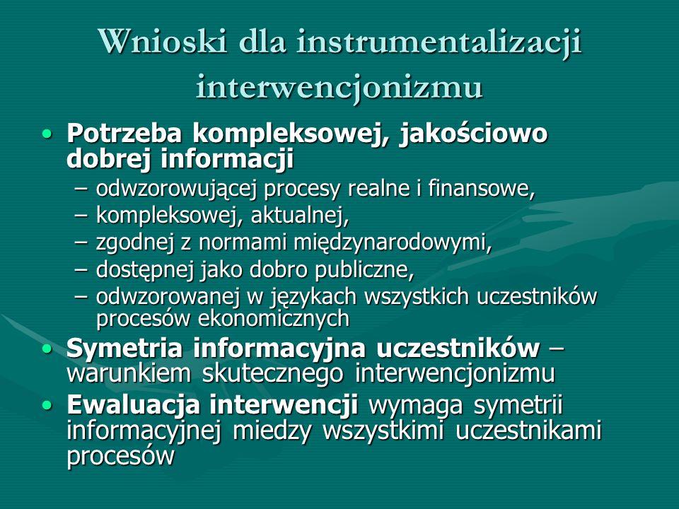 Wnioski dla instrumentalizacji interwencjonizmu