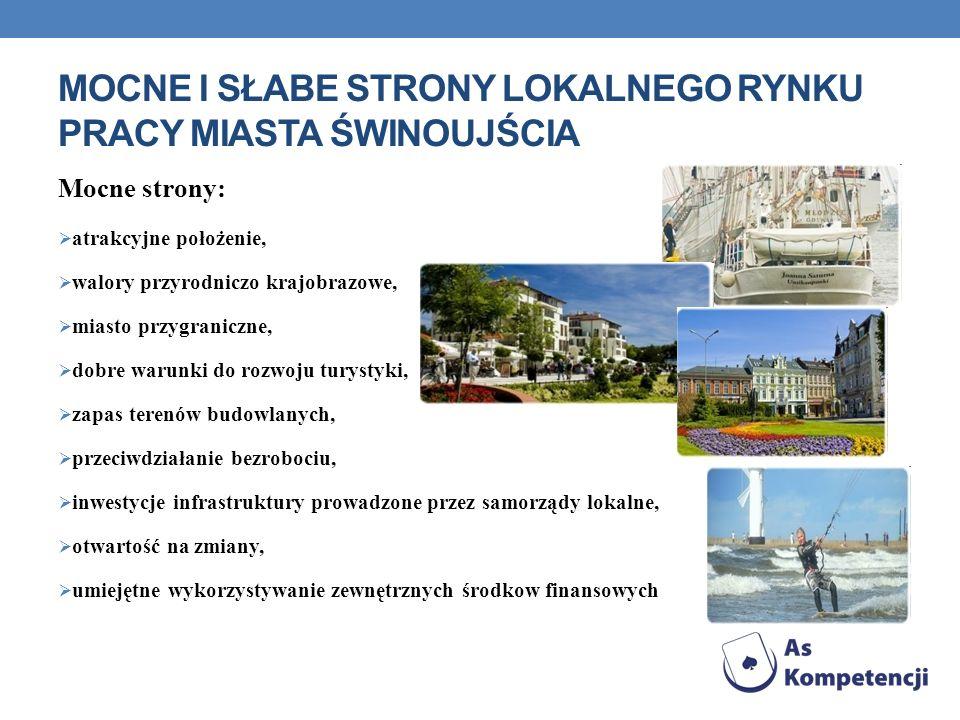 Mocne i słabe strony lokalnego rynku pracy miasta Świnoujścia