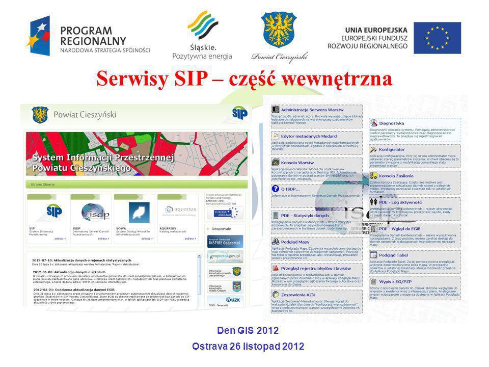 Serwisy SIP – część wewnętrzna