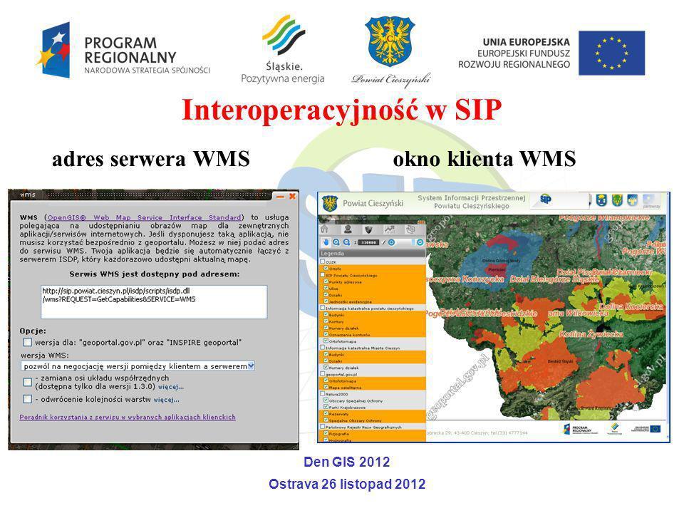 Interoperacyjność w SIP