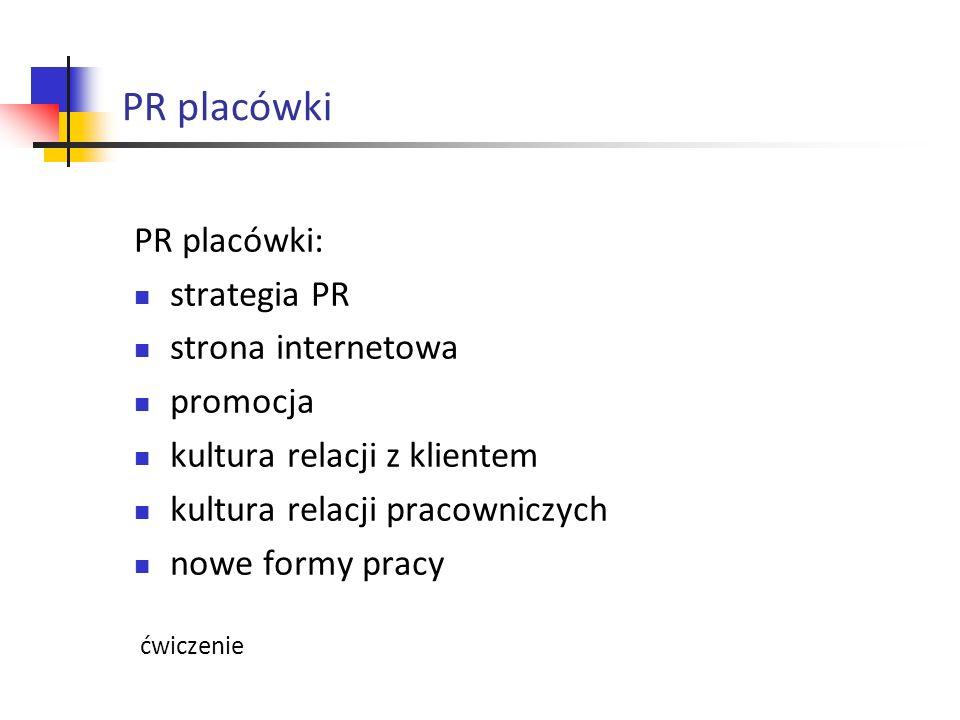 PR placówki PR placówki: strategia PR strona internetowa promocja
