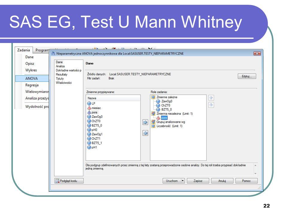 SAS EG, Test U Mann Whitney