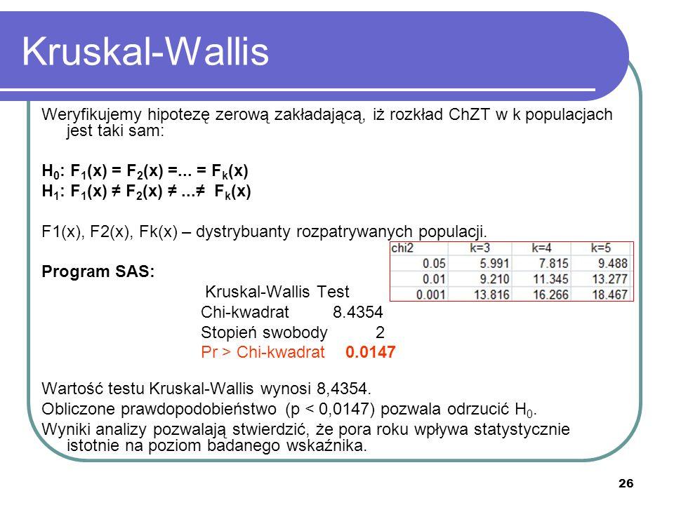 Kruskal-Wallis Weryfikujemy hipotezę zerową zakładającą, iż rozkład ChZT w k populacjach jest taki sam: