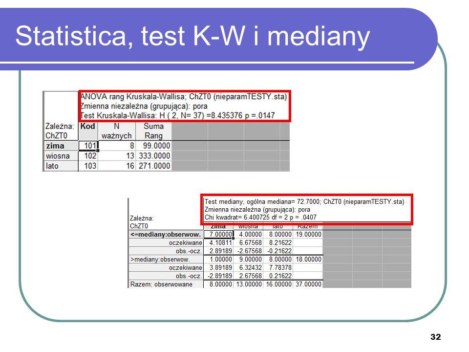Statistica, test K-W i mediany