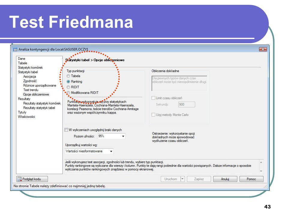 Test Friedmana