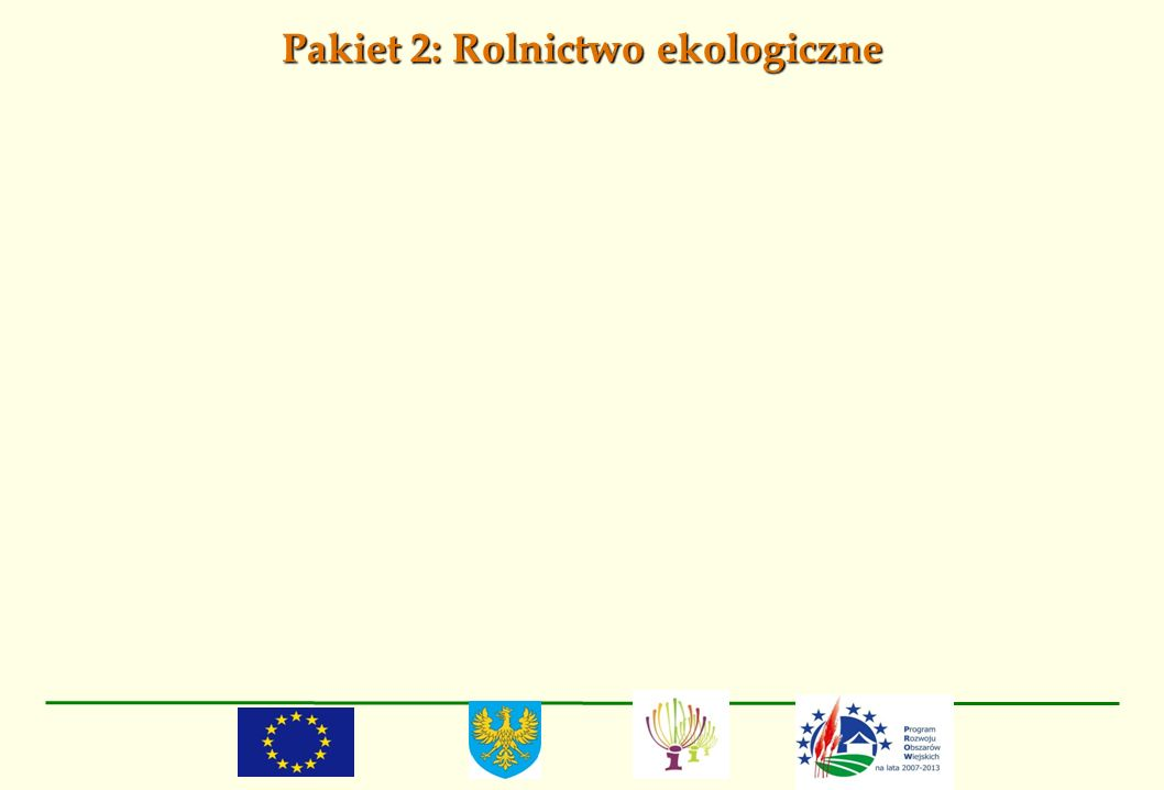 Pakiet 2: Rolnictwo ekologiczne