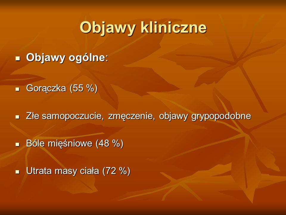 Objawy kliniczne Objawy ogólne: Gorączka (55 %)