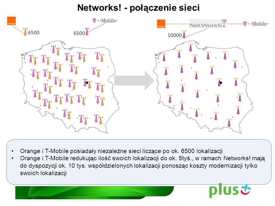 Networks! - połączenie sieci