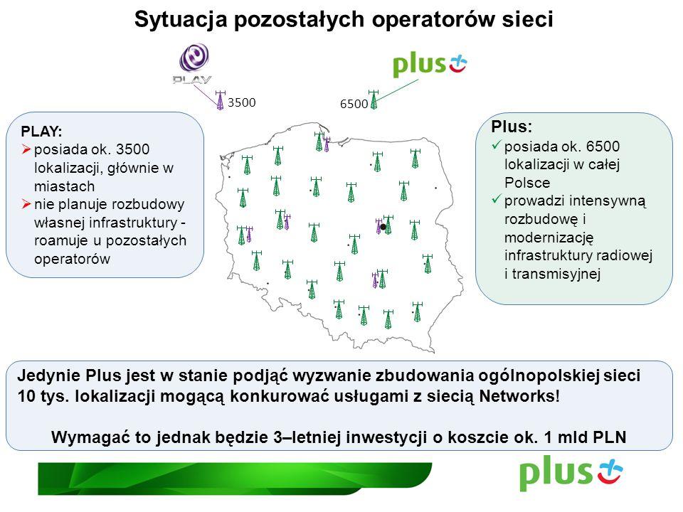 Sytuacja pozostałych operatorów sieci