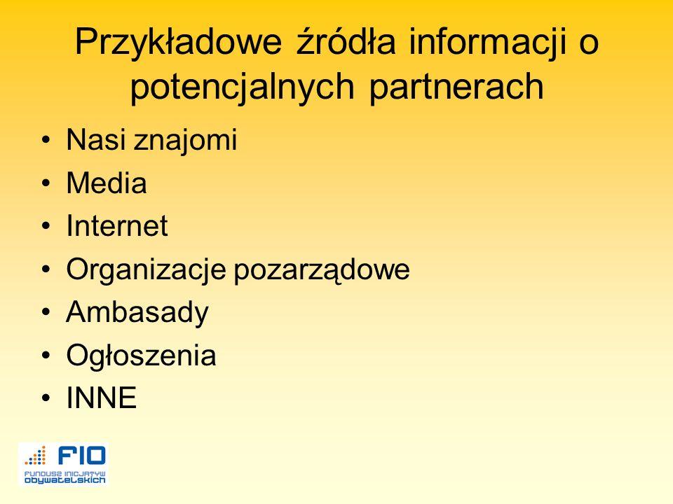 Przykładowe źródła informacji o potencjalnych partnerach