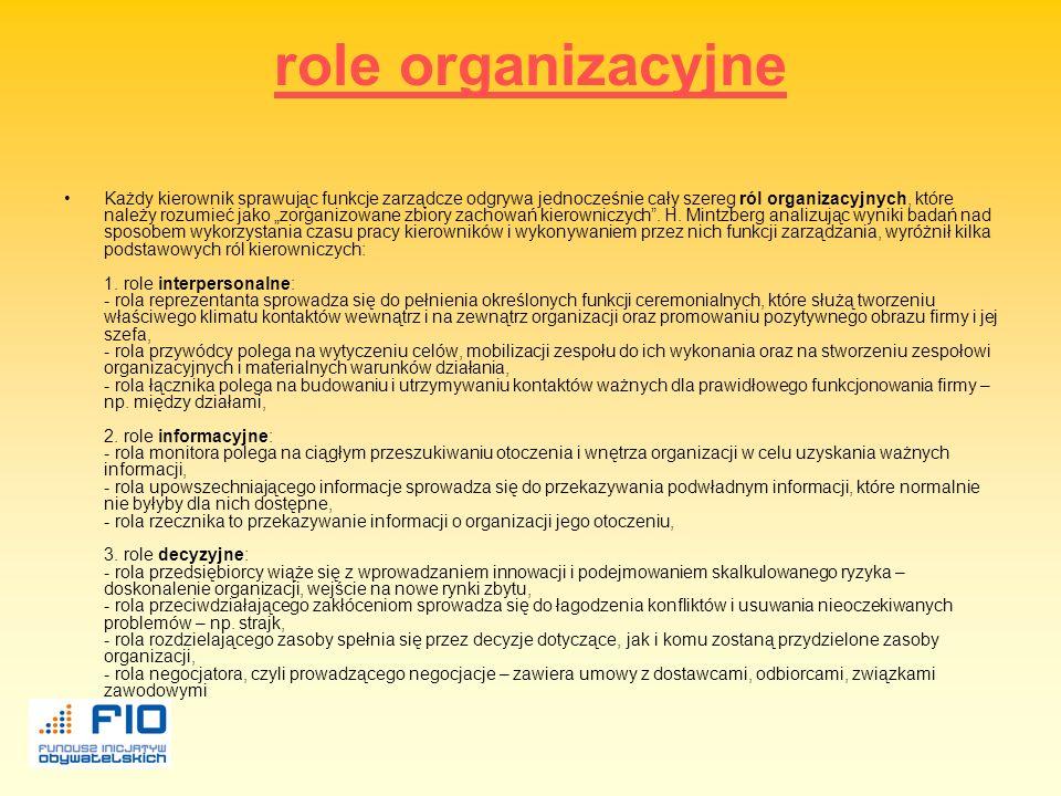 role organizacyjne