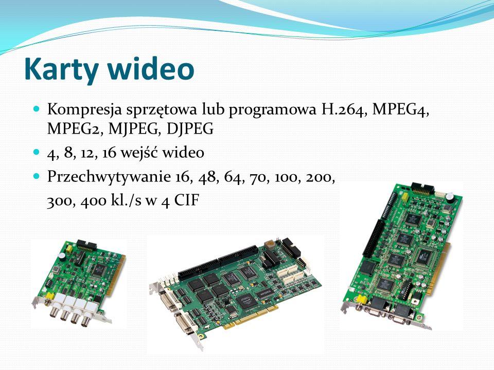 Karty wideo Kompresja sprzętowa lub programowa H.264, MPEG4, MPEG2, MJPEG, DJPEG. 4, 8, 12, 16 wejść wideo.