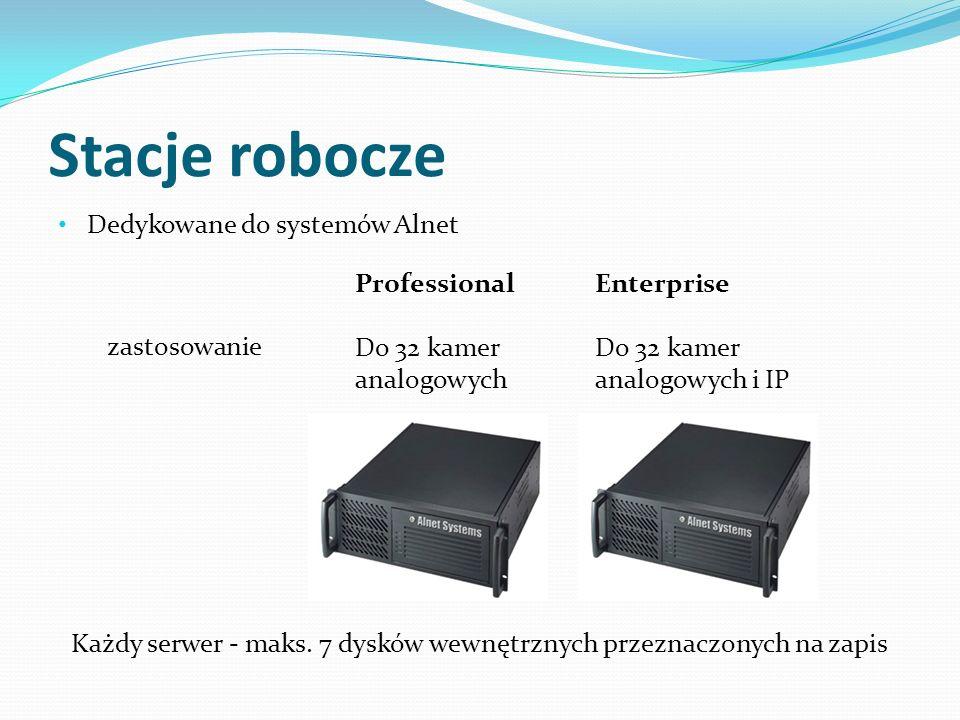 Każdy serwer - maks. 7 dysków wewnętrznych przeznaczonych na zapis