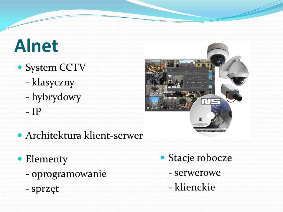 Alnet System CCTV - klasyczny - hybrydowy - IP