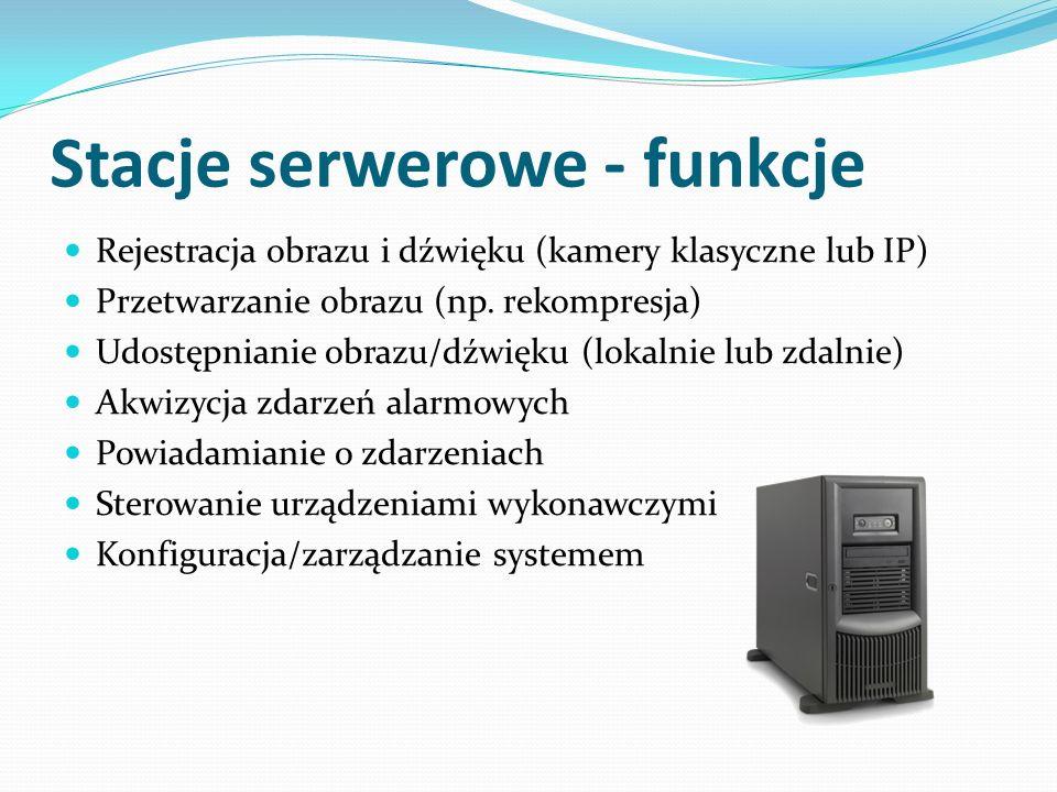 Stacje serwerowe - funkcje