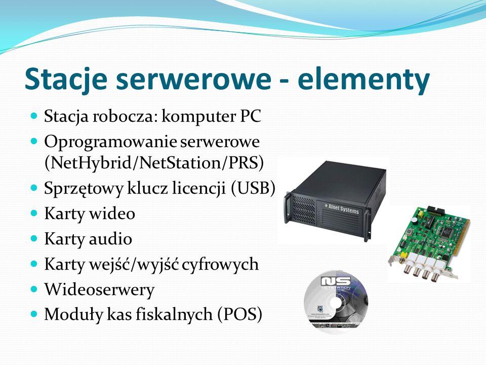 Stacje serwerowe - elementy