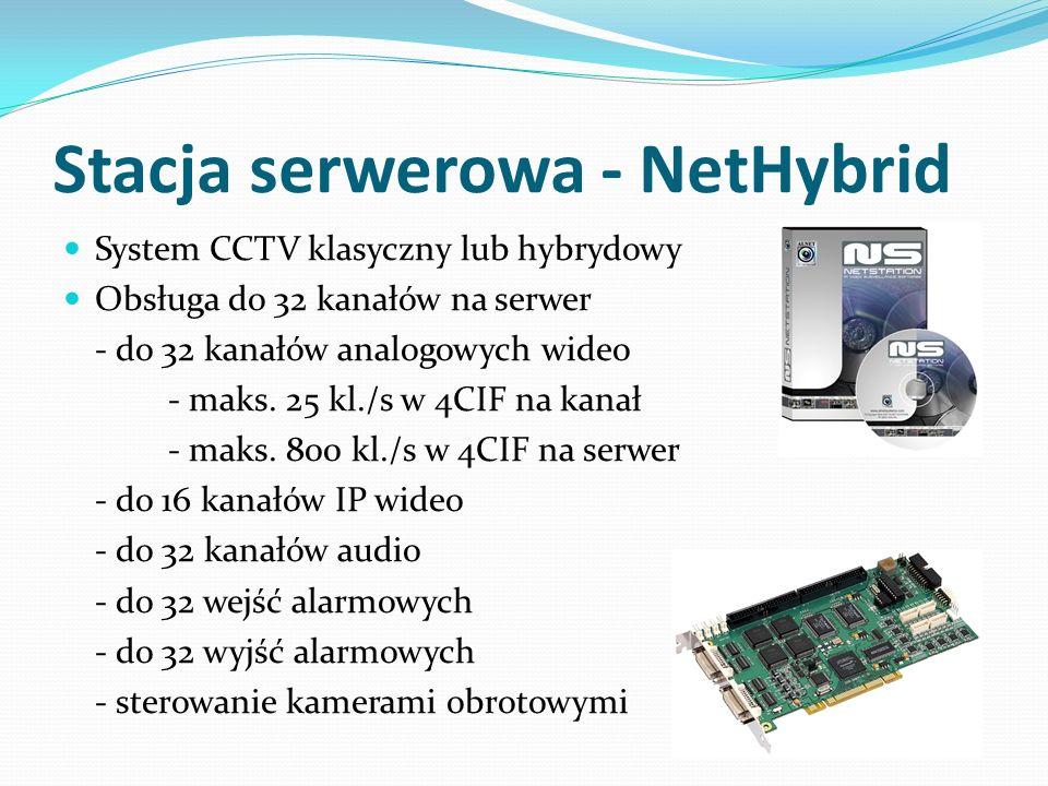Stacja serwerowa - NetHybrid