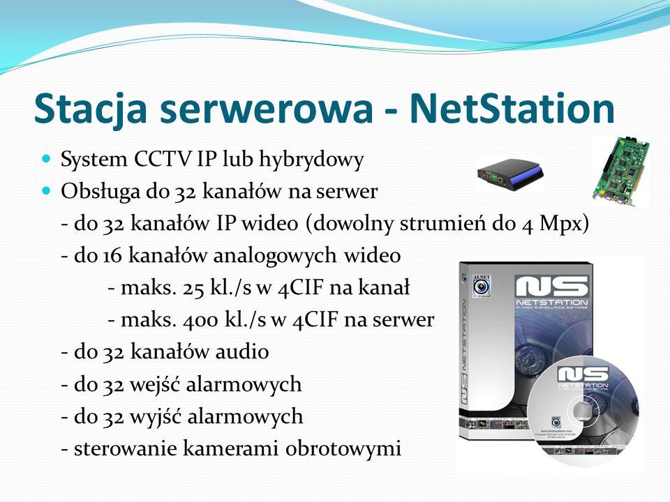 Stacja serwerowa - NetStation