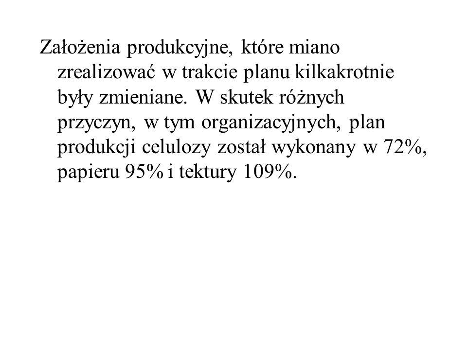 Założenia produkcyjne, które miano zrealizować w trakcie planu kilkakrotnie były zmieniane.