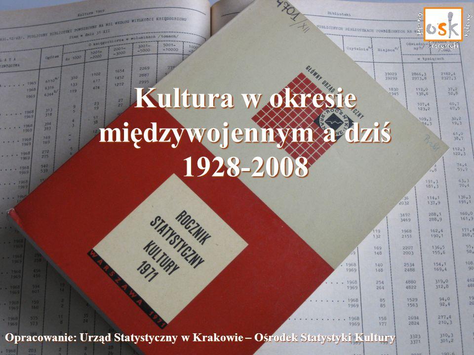 Kultura w okresie międzywojennym a dziś 1928-2008