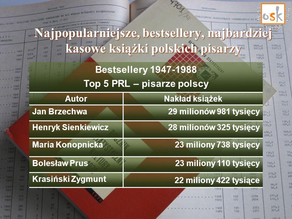 Top 5 PRL – pisarze polscy