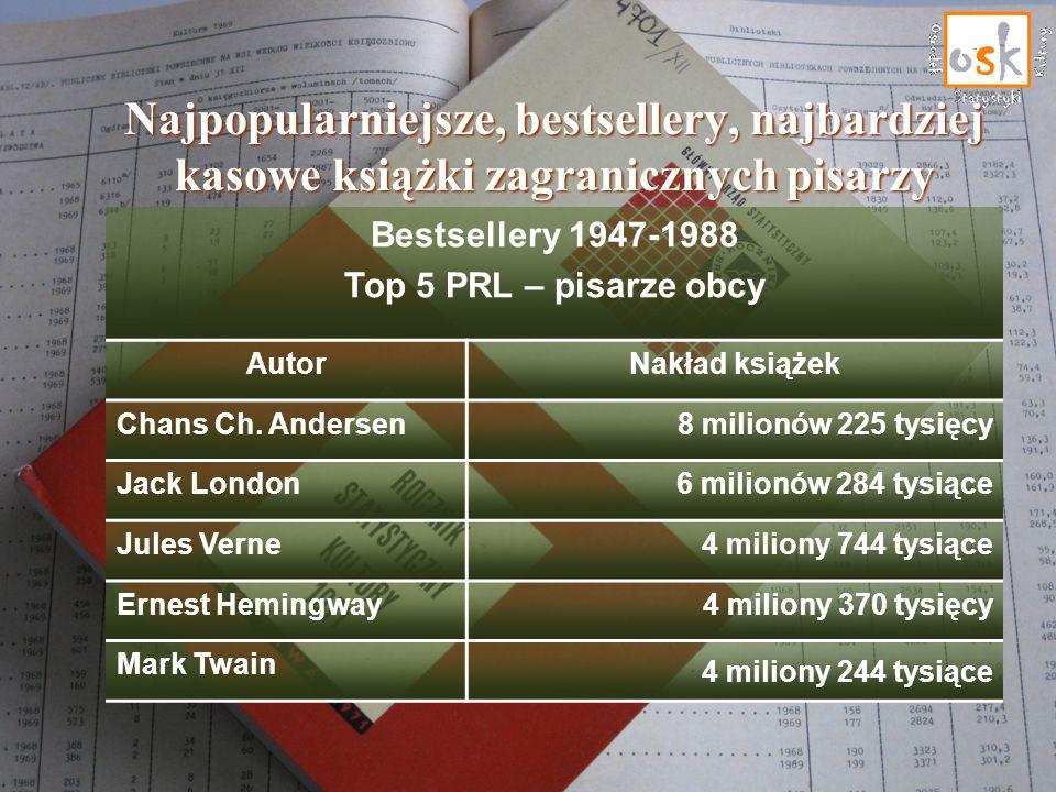 Najpopularniejsze, bestsellery, najbardziej kasowe książki zagranicznych pisarzy