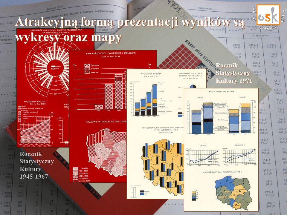 Atrakcyjną formą prezentacji wyników są wykresy oraz mapy