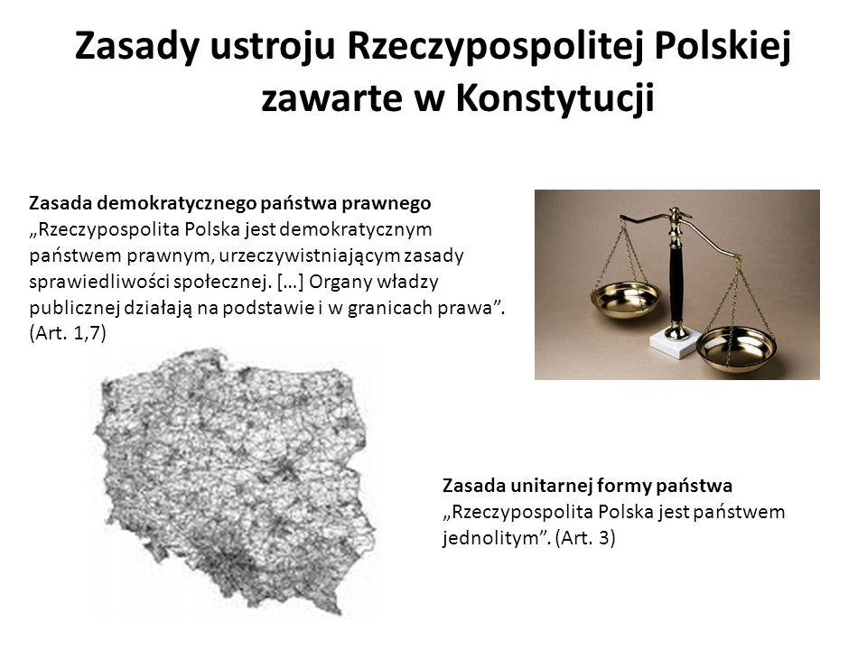 Zasady ustroju Rzeczypospolitej Polskiej zawarte w Konstytucji
