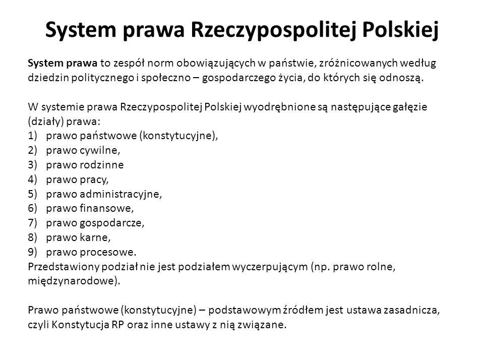 System prawa Rzeczypospolitej Polskiej