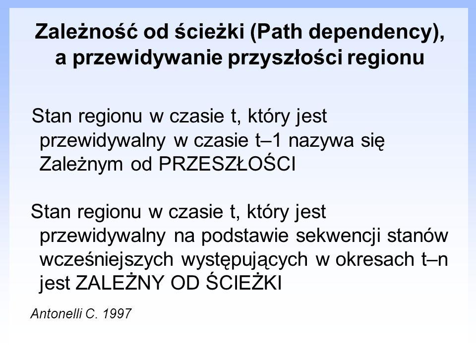 Zależność od ścieżki (Path dependency), a przewidywanie przyszłości regionu