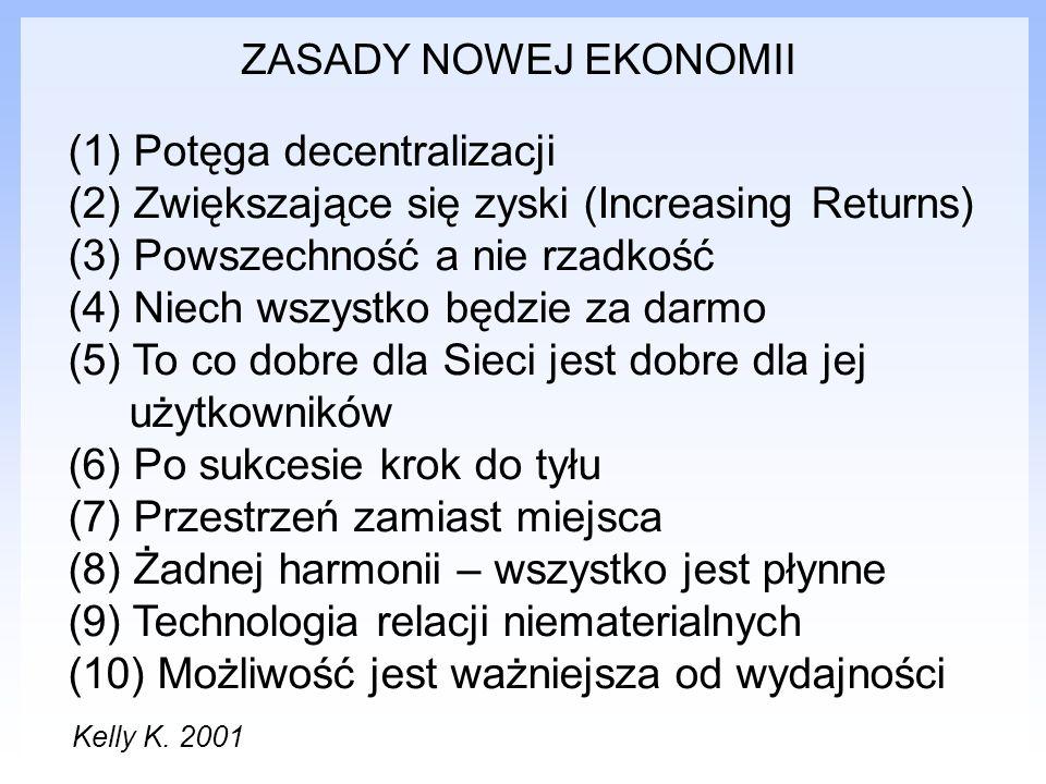 (1) Potęga decentralizacji