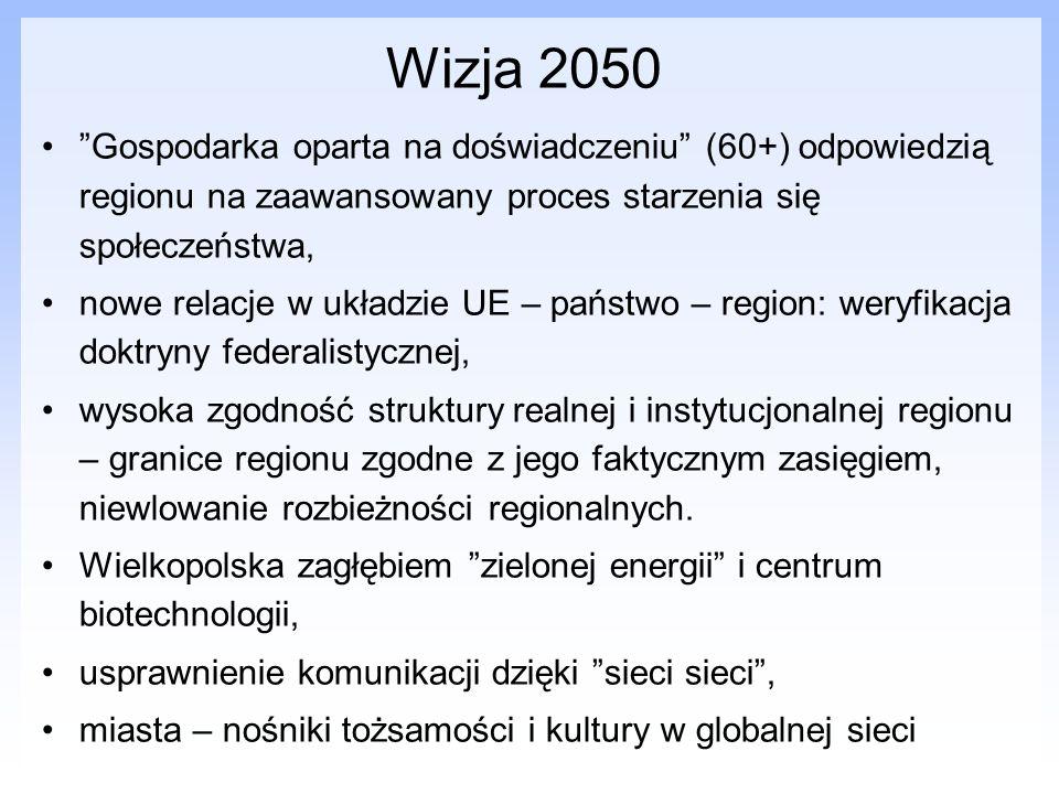Wizja 2050 Gospodarka oparta na doświadczeniu (60+) odpowiedzią regionu na zaawansowany proces starzenia się społeczeństwa,