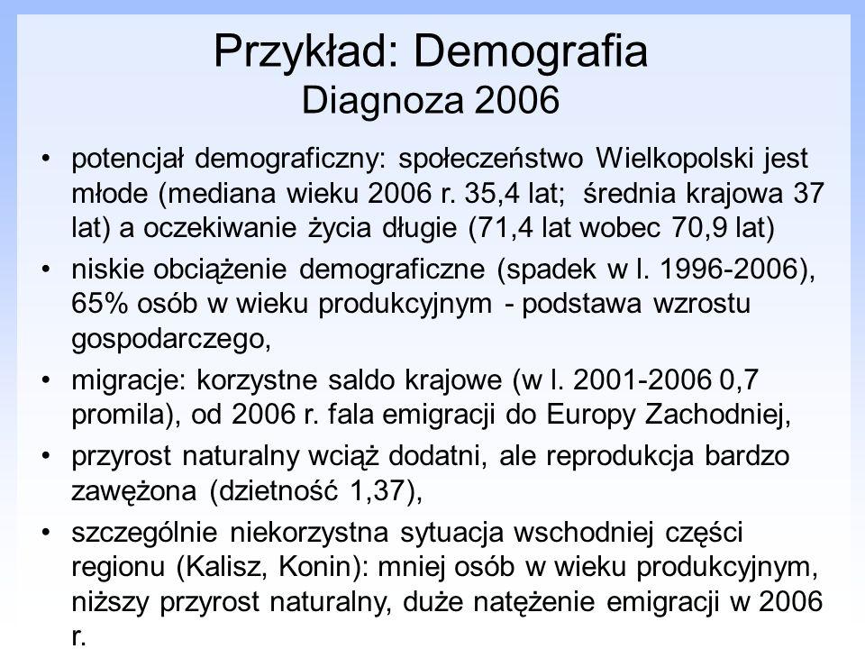 Przykład: Demografia Diagnoza 2006