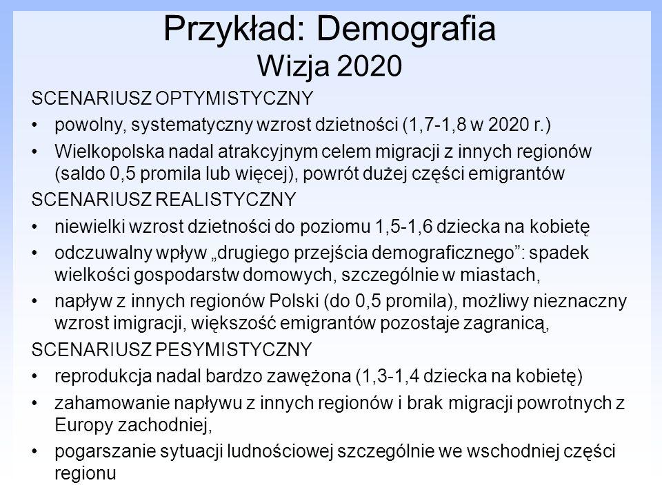 Przykład: Demografia Wizja 2020