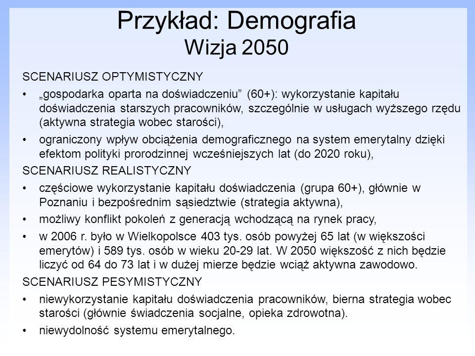 Przykład: Demografia Wizja 2050