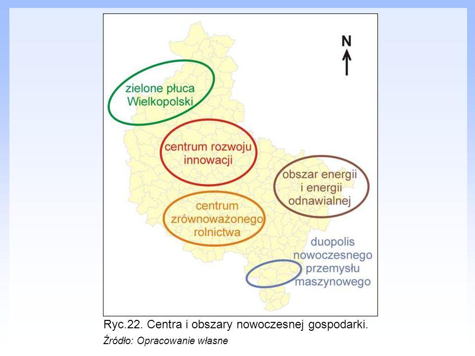 Ryc.22. Centra i obszary nowoczesnej gospodarki.