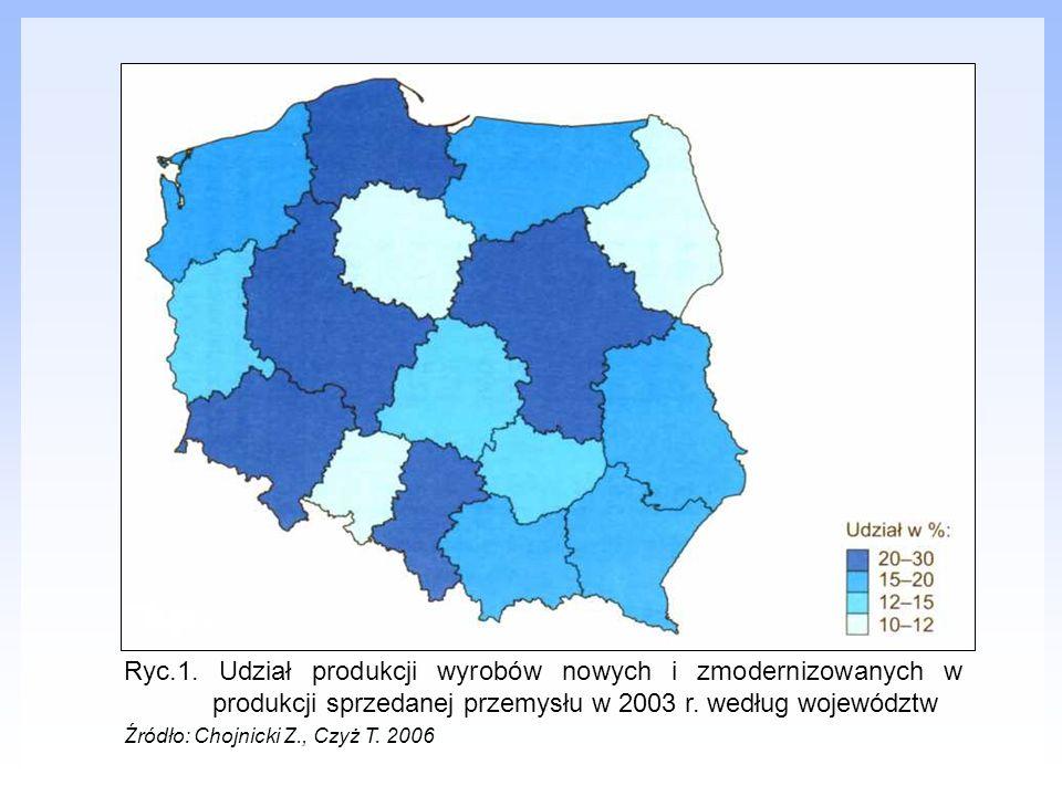 Ryc.1. Udział produkcji wyrobów nowych i zmodernizowanych w produkcji sprzedanej przemysłu w 2003 r. według województw