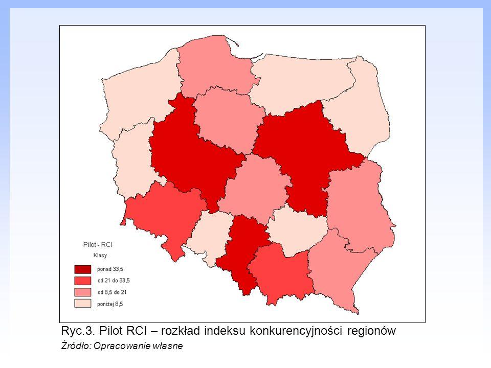 Ryc.3. Pilot RCI – rozkład indeksu konkurencyjności regionów