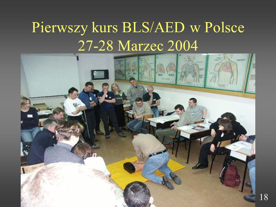 Pierwszy kurs BLS/AED w Polsce 27-28 Marzec 2004