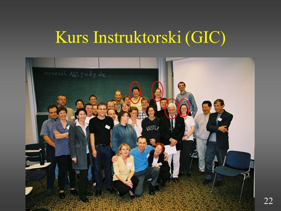 Kurs Instruktorski (GIC)