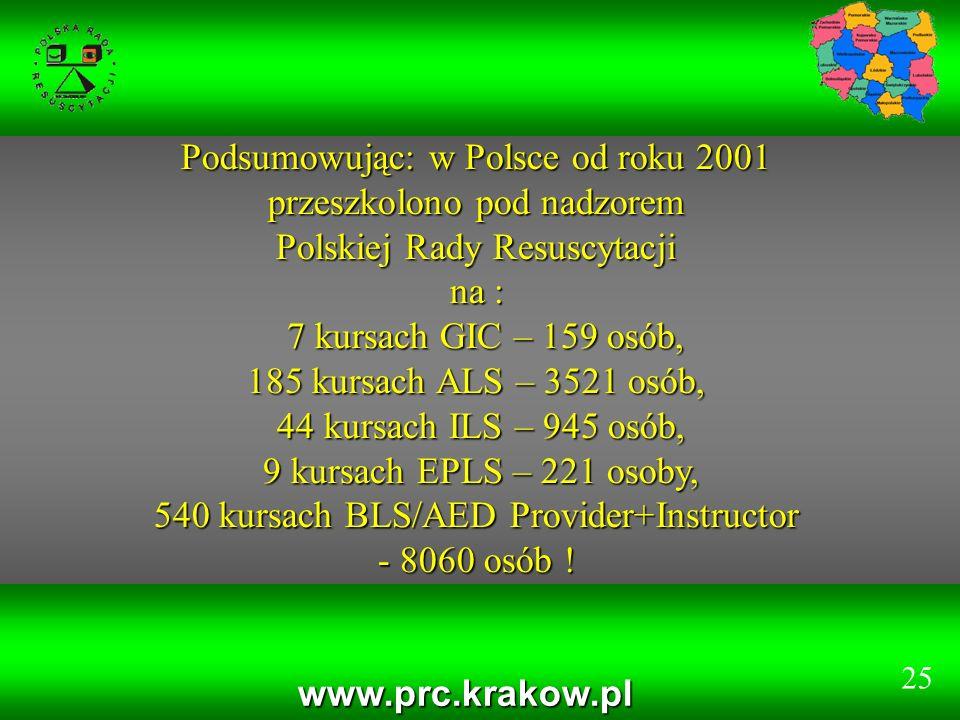 Podsumowując: w Polsce od roku 2001 przeszkolono pod nadzorem