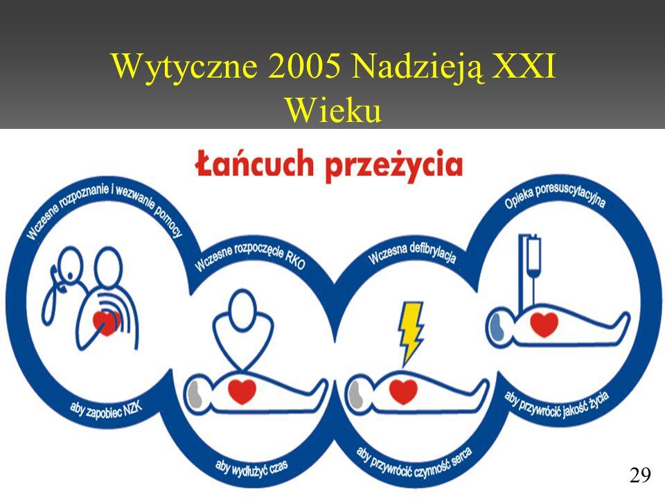 Wytyczne 2005 Nadzieją XXI Wieku